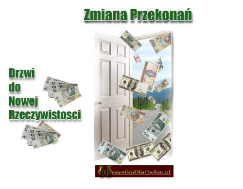 Przekonania i pieniądze